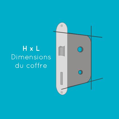 Serrure - dimensions du coffre
