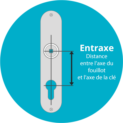 Comment changer et choisir une serrure encastr e - Ouvrir une porte avec cle a l interieur ...