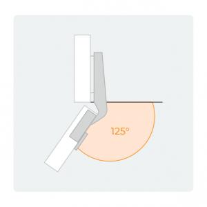 angle 125°