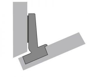 Charnière 95° d'ouverture – - 45° entre porte et caisson