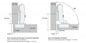 schema distance d montage
