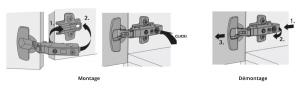 schema montage charniere clipsable