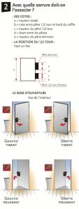 comment mesurer une serrure