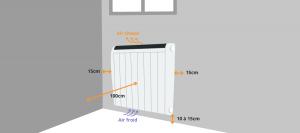 Positionnement radiateur