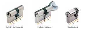 Mesurer les différents types de cylindre