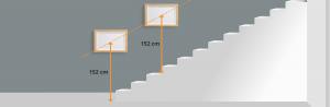 Positionner des cadres dans un escalier