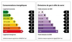 etiquette energie climat
