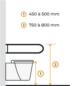 mesures installation toilettes pmr